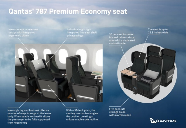 Qantas Boeing 787-900 Premium Economy Seat (Source: Qantas Airways)